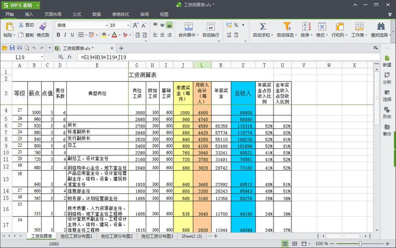 工资表格式范本(10款样本模板)_52z.com