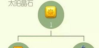 球球大作战刷太阳晶石合成辅助V1.0 免费版_52z.com