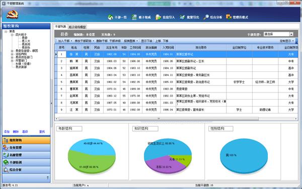 全国公务员管理信息系统