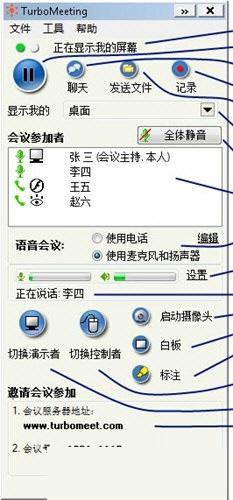 TurboMeeting截图