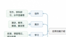MindManager 11 for Mac中文版
