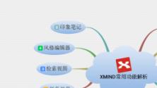 XMind(思维导图软件)V3.7.7.0 官方版