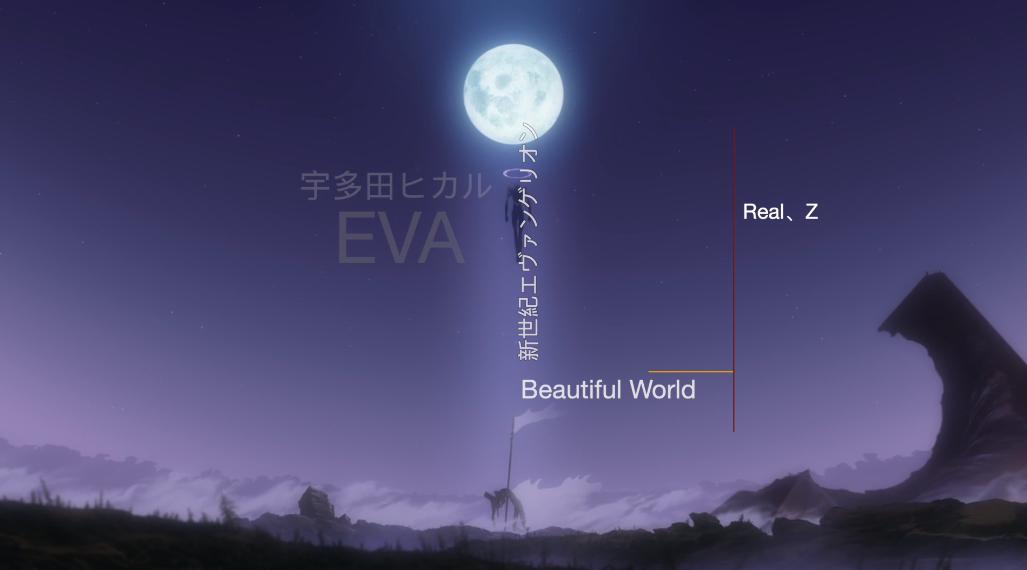 《EVA新剧场版:破》主题曲-Beautiful World