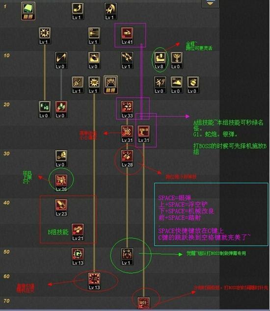 85版本机械师加点_DNF85版女机械刷图加点_85女机械师刷图加点_女机械师85刷图加点 ...