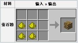 我的世界萤石粉获取方法及作用介绍_52z.com