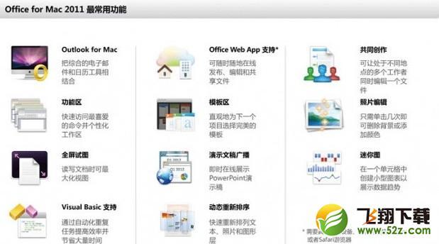 office for mac 2011 简体中文免费完整版_52z.com