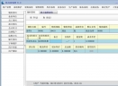 同人ERP系统V1.27 免费版