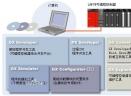 三菱PLC编程软件(GX Developer)V8.86 中文免费版