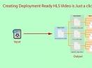 HLS Video CreatorV1.0.2 Mac版