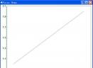 工业级曲线显示控件(CChart)V3.0.0.1 绿色版