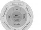 Moqui(企业框架)V1.3.2 绿色免费版