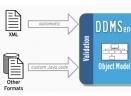 DDMSence(开源的Java API)V2.2.0 绿色版