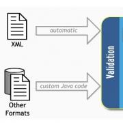 DDMSence(开源的Java API) V2.2.0 绿色版
