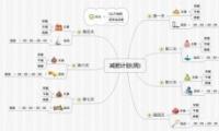 Xmind结构图图片格式导出方法教程