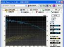 移动硬盘检测修复工具V5.00 汉化版