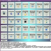 XP系统修复工具 V1.0 汉化绿色免费版