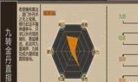 了不起的修仙模拟器九转金丹获得攻略