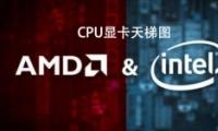 2019年3月桌面CPU性能天梯图