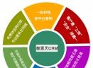 智源天CRM桌面版V1.0.02013 官方版