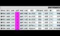 2019剑网3清明节活动2200品暮雨系列戒指属性一览