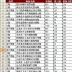 2014淘宝双12最全爆款商品福利清单电脑版