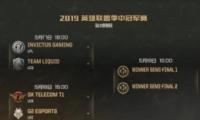 2019MSI半决赛赛程及时间一览