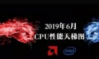 2019年6月桌面CPU性能天梯图