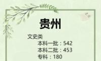 2019贵州高考一本/二本分数线公布