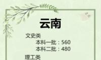 2019云南高考一本/二本分数线公布
