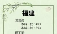 2019福建高考一本/二本分数线公布
