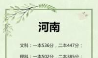 2019河南高考一本/二本分数线公布