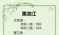 2019黑龙江高考一本/二本分数线公布