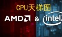 2019年7月桌面CPU性能天梯图