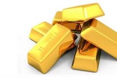 黄金行情分析软件