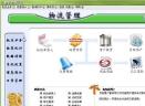 天元物流管理软件V5.51 单机版
