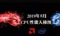 2019年8月桌面CPU性能天梯图