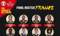 2019法国队男篮世界杯队伍阵容名单一览