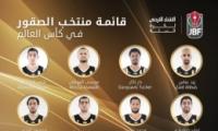 2019约旦男篮世界杯队伍阵容名单一览