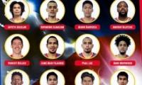 2019菲律宾男篮世界杯队伍阵容名单一览