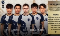 lolS9世界总决赛TL战队首发阵容介绍