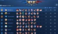 王者模拟战八保一流玩法攻略