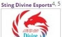 《绝地求生》2019PGC全球总决赛Divine战队资料
