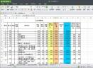 工资表格式范本(10款样本模板)