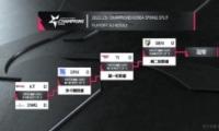 英雄联盟2020LCK春季赛季后赛赛程表