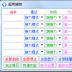 QQ飞车超克舞蹈辅助电脑版
