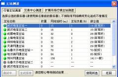 长江证券交易软件