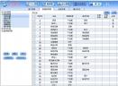 华创缺陷管理系统(BMS) (用途,通用型的信息管理软件)V5.4 中文安装版