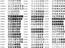 61种方正兰亭字库V5.0 中文字体