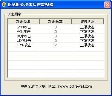 中新金盾防火墙DDOS攻击监测工具