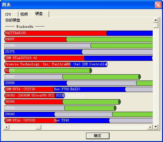 HDBENCHV3.4.03 绿色中文版